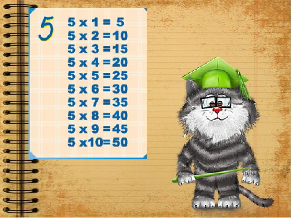 Собери пары пример + ответ: 7 · 1 = 7· 2 = 7 · 3 = 7 · 4 = 7 · 5 = 7 · 6 = 7...