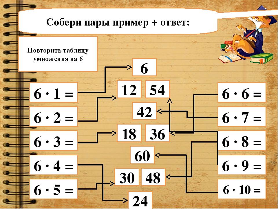 Собери пары пример + ответ: 9 · 1 = 9 · 2 = 9 · 3 = 9 · 4 = 9· 5 = 9 · 6 = 9...