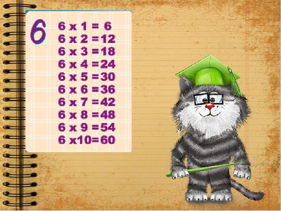 Вычисли: 9· 5 = 9 · 8 = 12 45 36 72 36 16 14 18 32 25 21 35 63 60 8 · 4 = 2 ·...