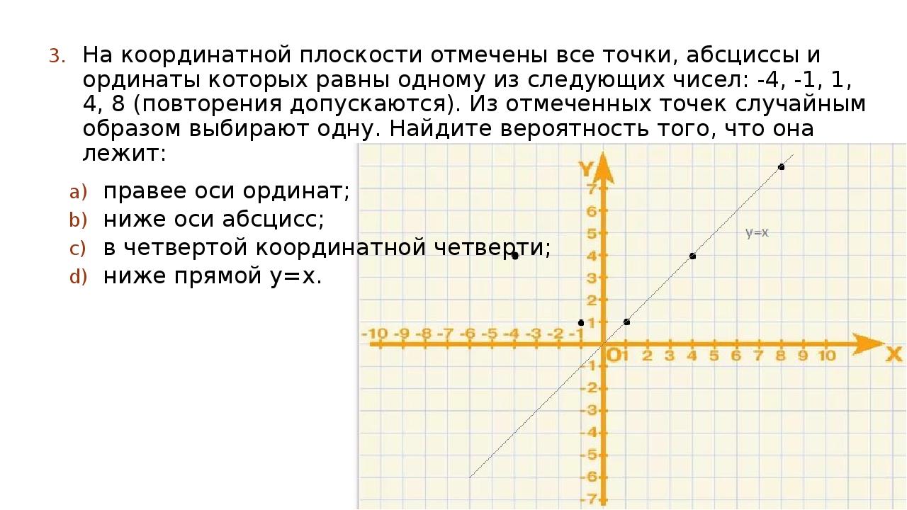 На координатной плоскости отмечены все точки, абсциссы и ординаты которых рав...