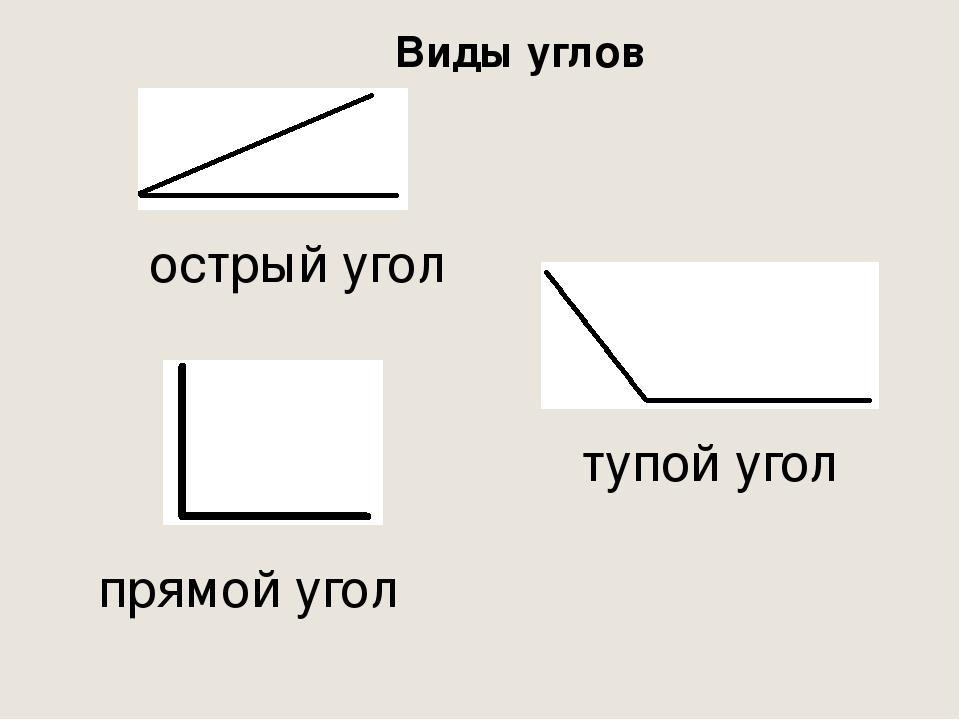 острый угол тупой угол прямой угол Виды углов