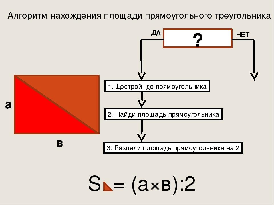 Алгоритм нахождения площади прямоугольного треугольника 1. Дострой до прямоуг...