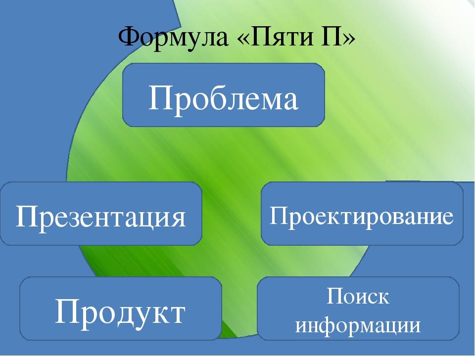 Формула «Пяти П» Проблема Проектирование Поиск информации Презентация Продукт