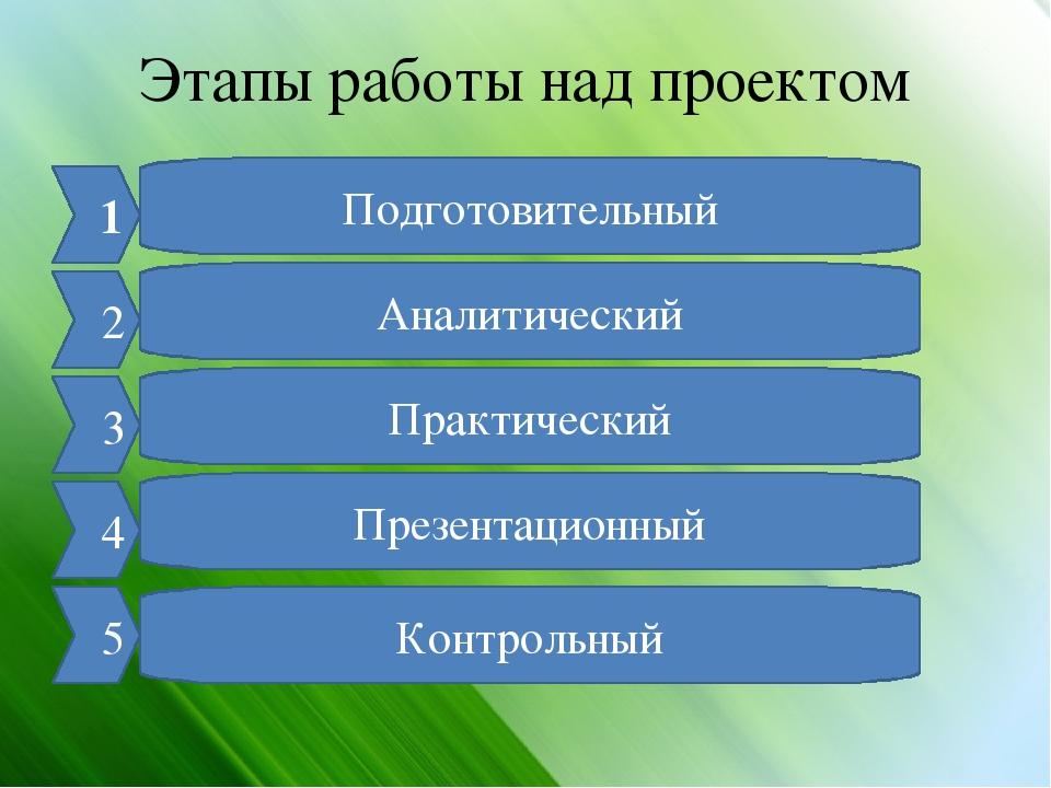 Этапы работы над проектом 1 2 5 3 4 Подготовительный Аналитический Практическ...