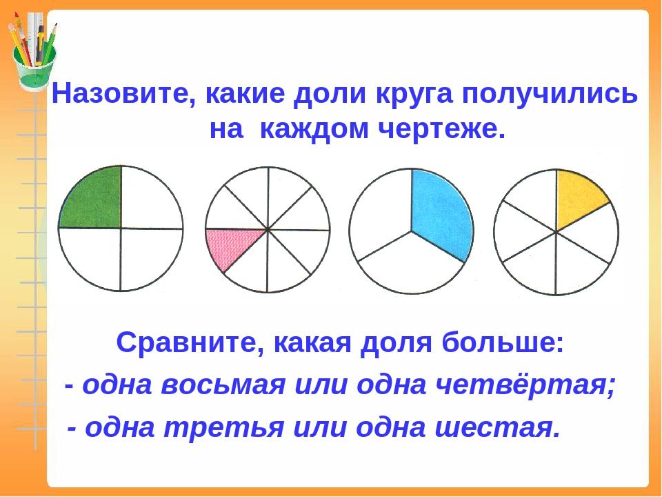 Назовите, какие доли круга получились на каждом чертеже. Сравните, какая доля...