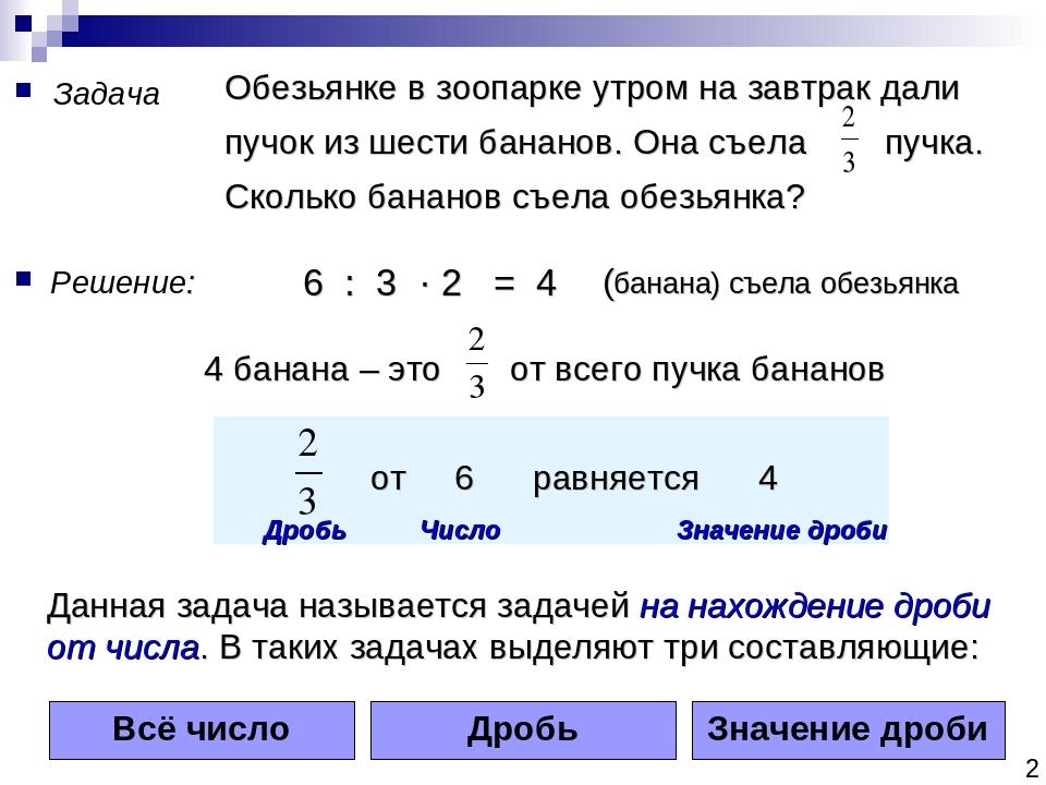 Задача 6 : 3 · 2 = 4 (банана) съела обезьянка Решение: 2