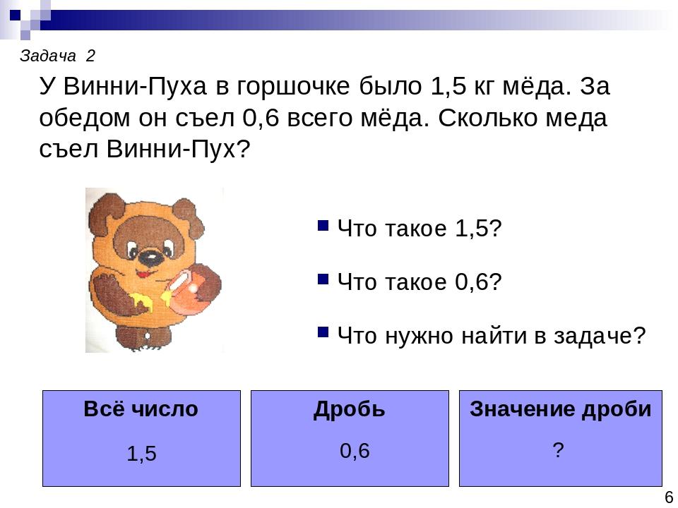 У Винни-Пуха в горшочке было 1,5 кг мёда. За обедом он съел 0,6 всего мёда. С...