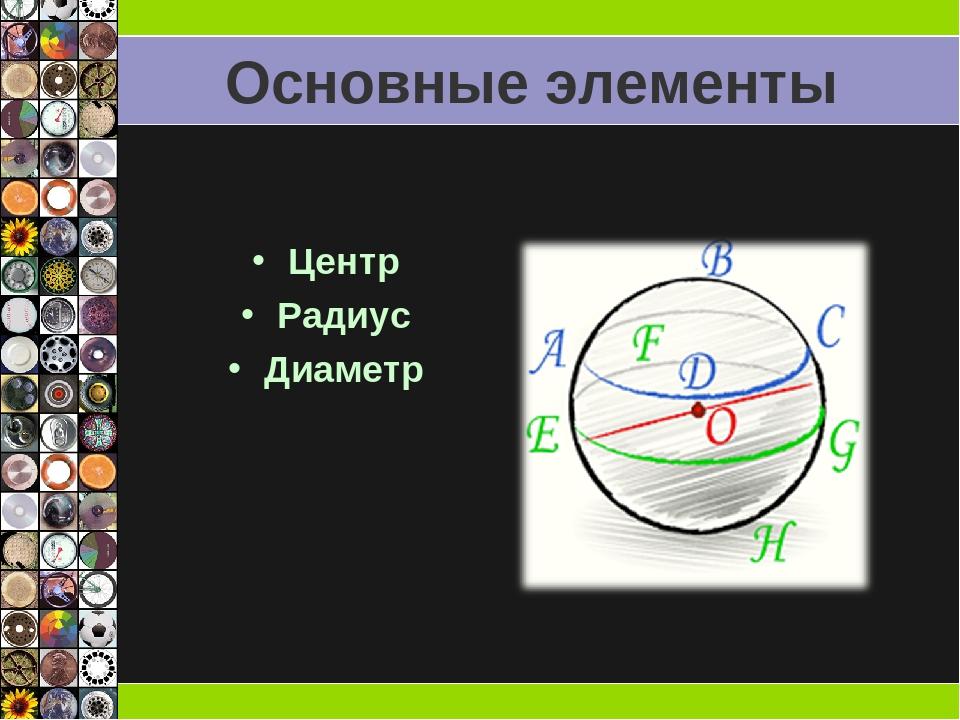 Основные элементы Центр Радиус Диаметр