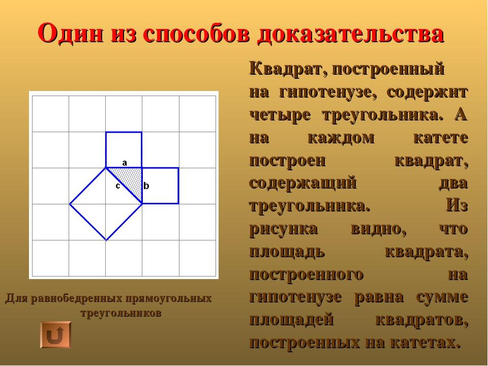 Один из способов доказательства Квадрат, построенный на гипотенузе, содержит...