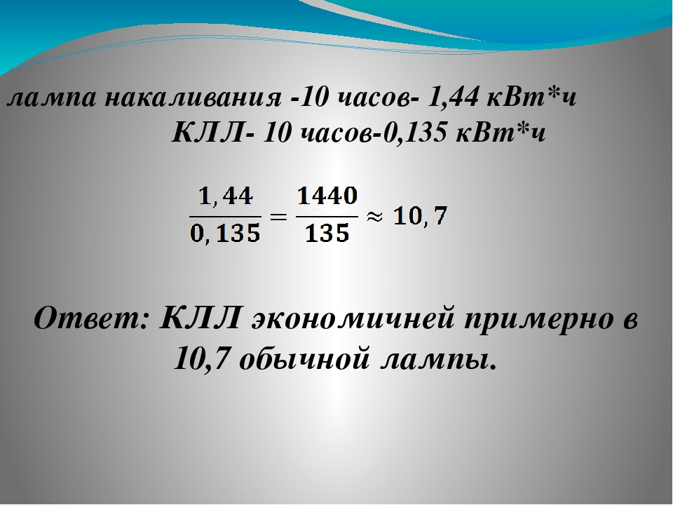 ❶ лампа накаливания -10 часов- 1,44 кВт*ч КЛЛ- 10 часов-0,135 кВт*ч Ответ: КЛ...