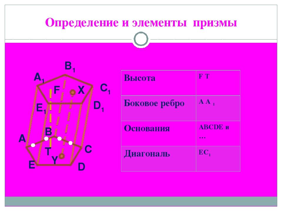 Определение и элементы призмы Высота F T Боковое ребро A A 1 Основания ABCDE...