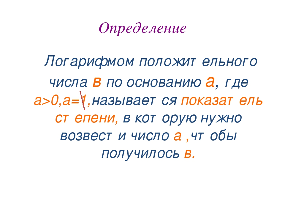 Определение Логарифмом положительного числа в по основанию а, где а>0,a=1,наз...