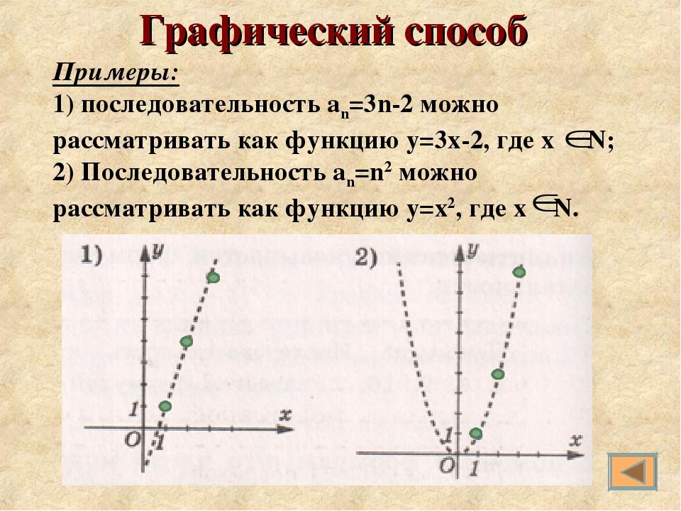 Примеры: 1) последовательность an=3n-2 можно рассматривать как функцию у=3х-2...