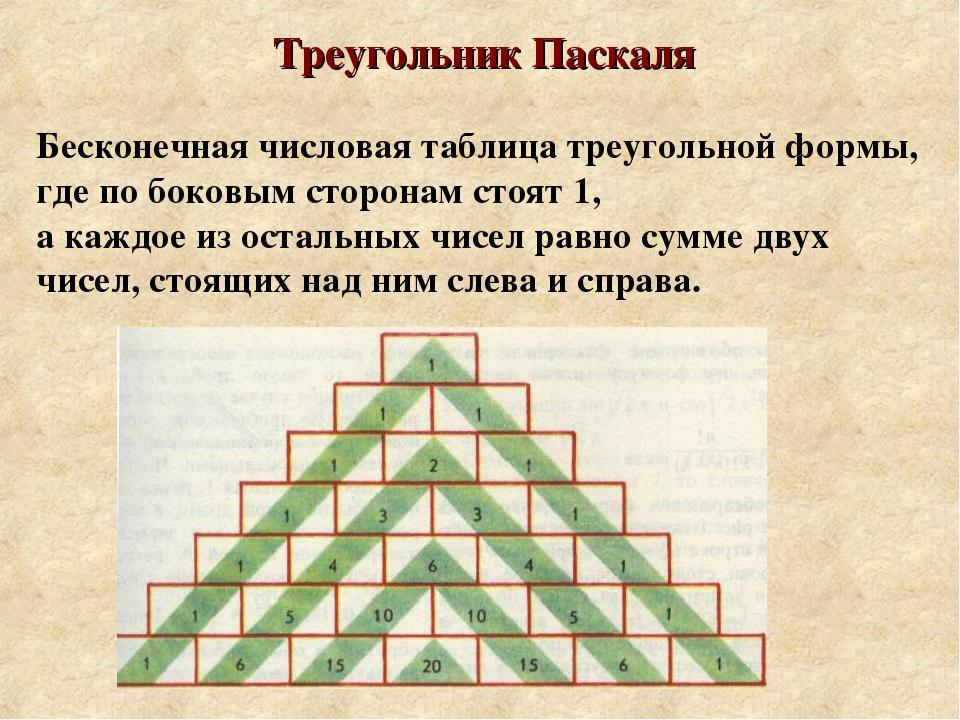 Треугольник Паскаля Бесконечная числовая таблица треугольной формы, где по бо...