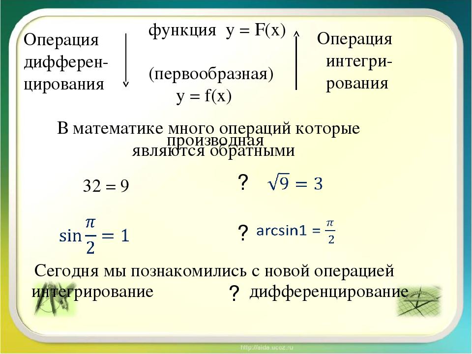 Операция дифферен-цирования  функция y = F(х) (первообразная) y = f(х) произ...