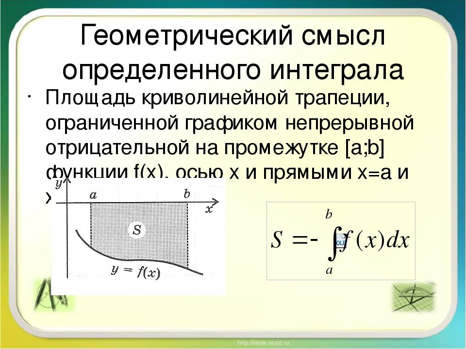 Геометрический смысл определенного интеграла Площадь криволинейной трапеции,...