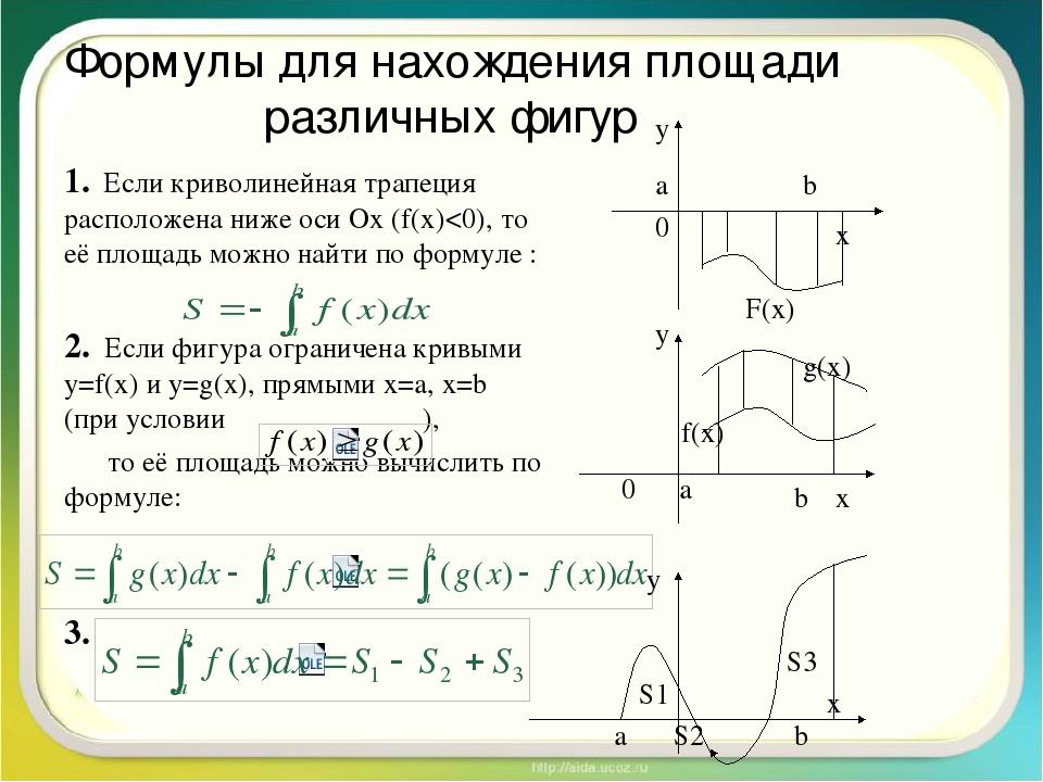 Формулы для нахождения площади различных фигур 1. Если криволинейная трапеция...
