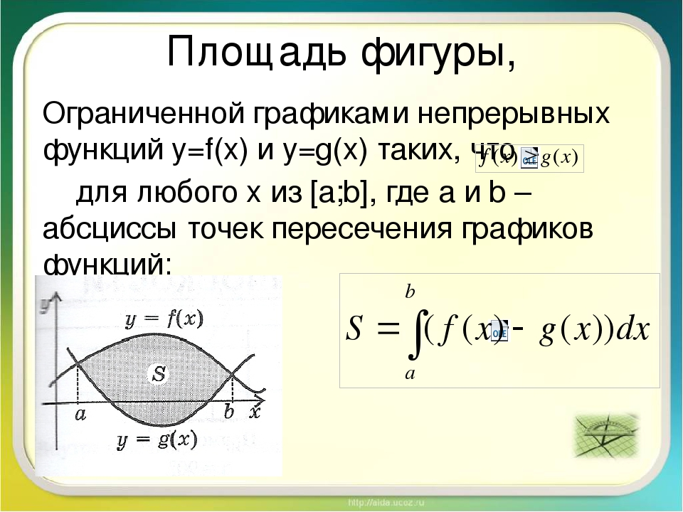 Площадь фигуры, Ограниченной графиками непрерывных функций y=f(x) и y=g(x) та...