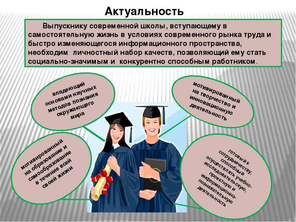 Актуальность Выпускнику современной школы, вступающему в самостоятельную жизн...