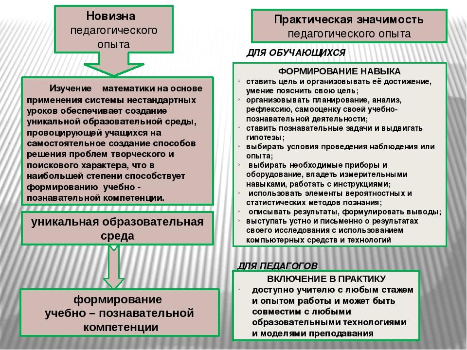 Новизна педагогического опыта Изучение математики на основе применения систем...