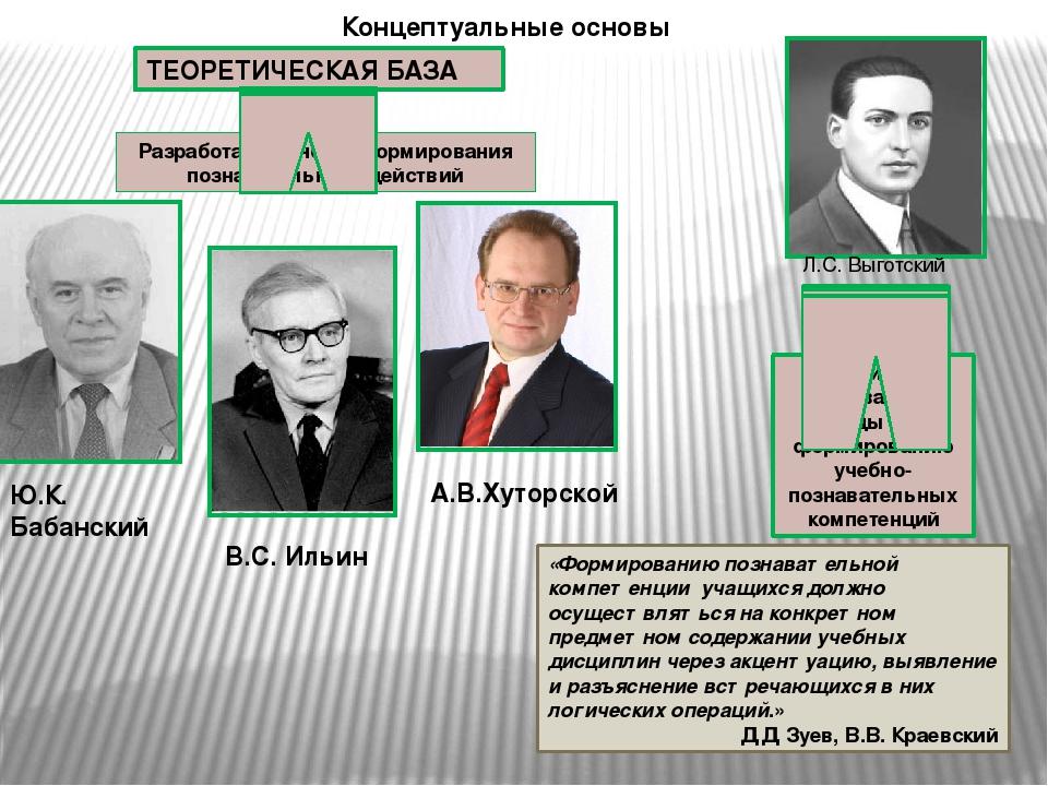 Концептуальные основы ТЕОРЕТИЧЕСКАЯ БАЗА Разработали основы формирования поз...