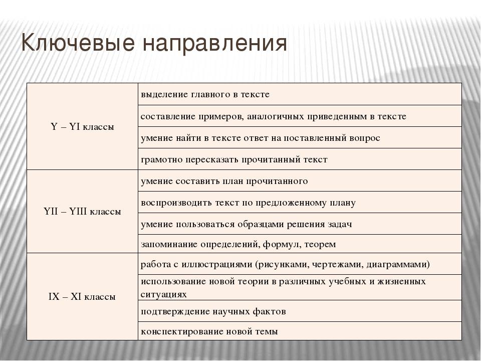 Ключевые направления Y – YI классы выделение главного в тексте составление пр...