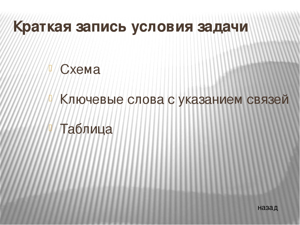 Использованные ресурсы http://didaktor.ru/priemy-pedagogicheskoj-texniki http...