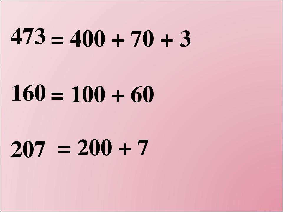 = 400 + 70 + 3 = 100 + 60 = 200 + 7 473 160 207
