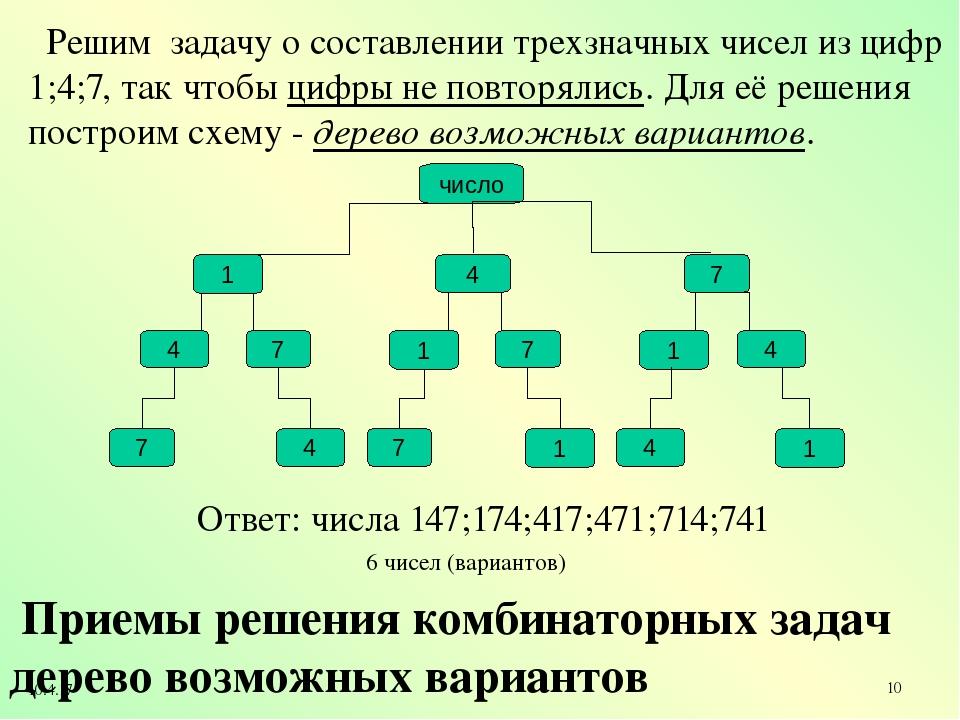 Приемы решения комбинаторных задач дерево возможных вариантов Решим задачу о...