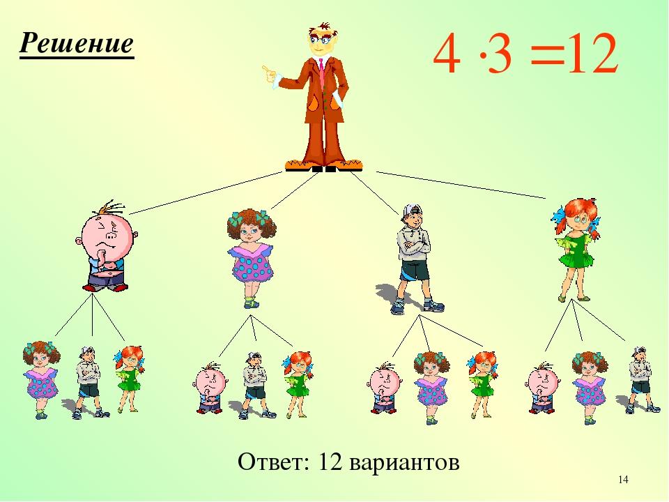Ответ: 12 вариантов Решение