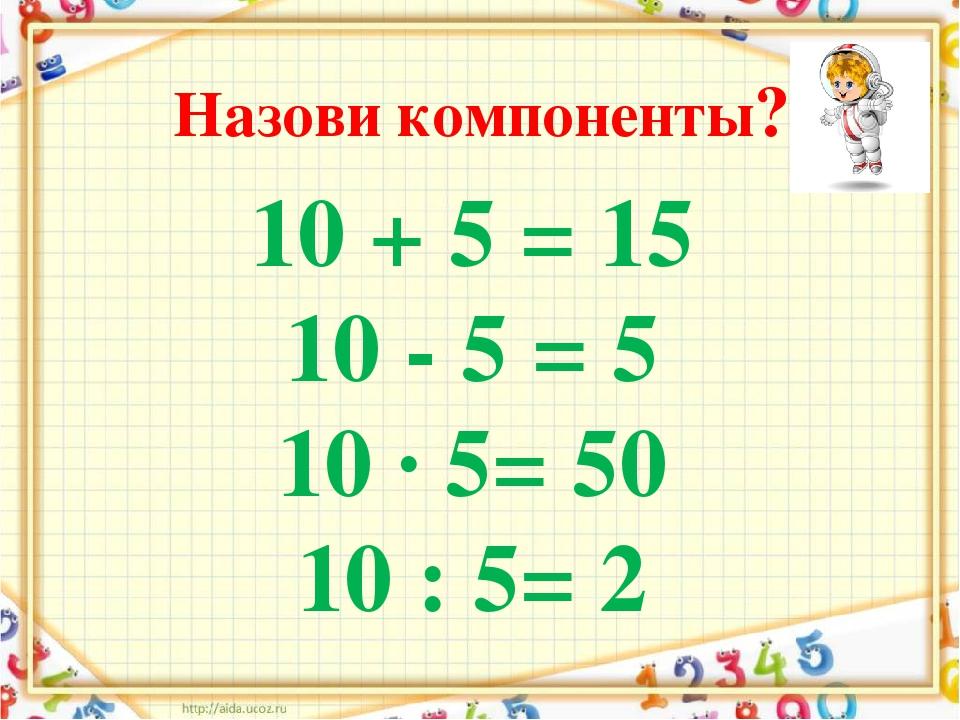 10 + 5 = 15 10 - 5 = 5 10 · 5= 50 10 : 5= 2 Назови компоненты?