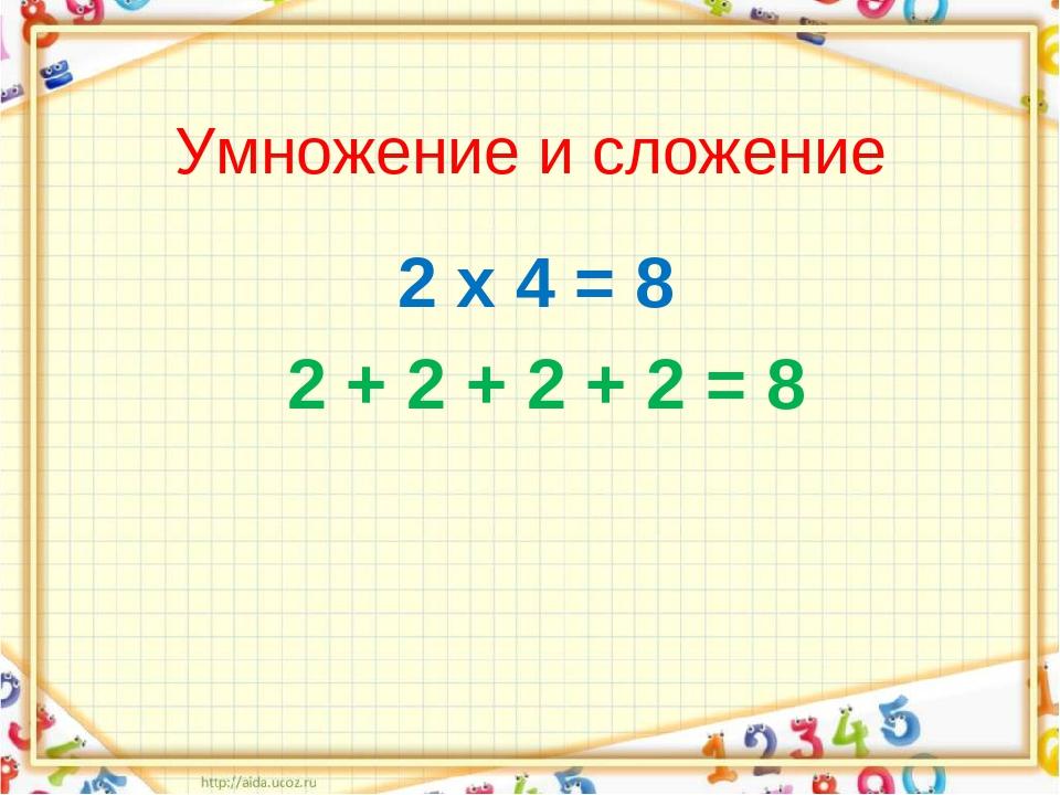 Умножение и сложение 2 х 4 = 8 2 + 2 + 2 + 2 = 8