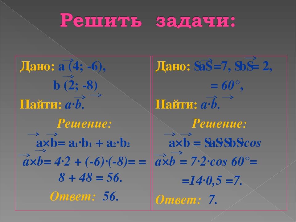Дано: а (4; -6), b (2; -8) Найти: а·b. Решение: а×b= а1·b1 + а2·b2 а×b= 4·2 +...