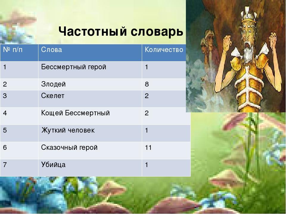 Частотный словарь № п/п Слова Количество 1 Бессмертный герой 1 2 Злодей 8 3 С...