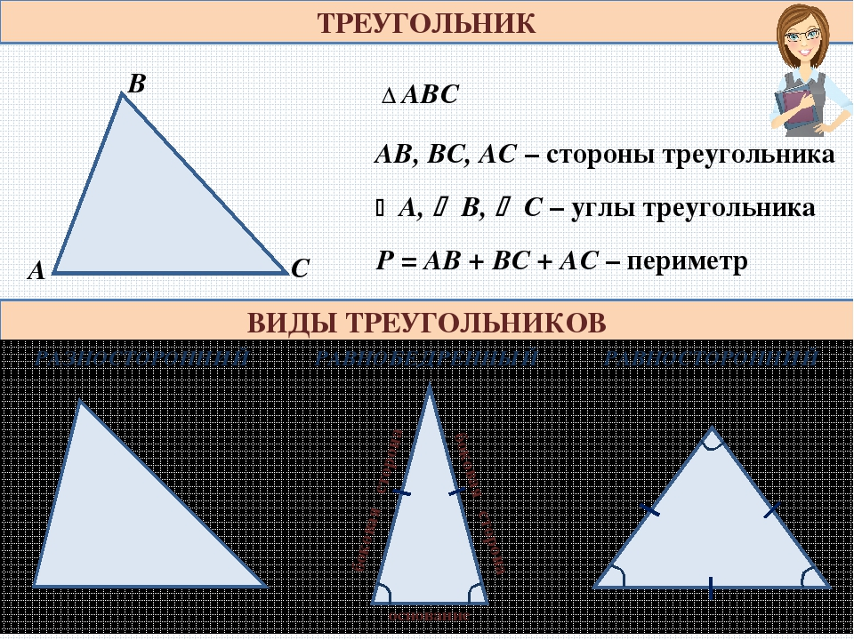 ВИДЫ ТРЕУГОЛЬНИКОВ ТРЕУГОЛЬНИК Δ АВС АВ, ВС, АС – стороны треугольника  А, ...