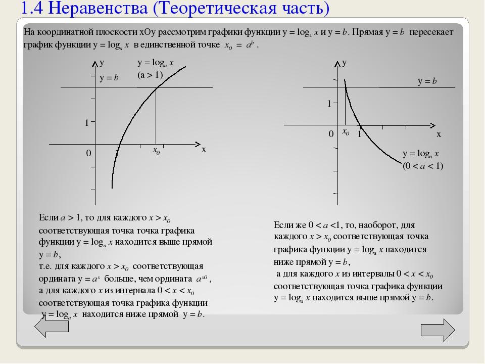 1.4 Неравенства (Теоретическая часть) На координатной плоскости xOy рассмотри...