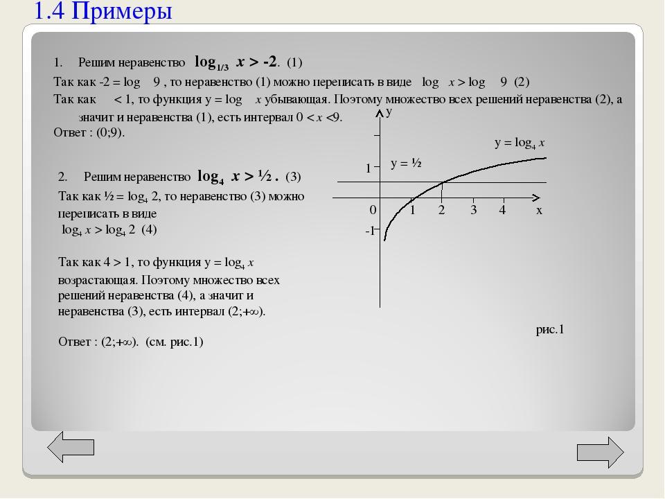 1.4 Примеры Решим неравенство log1/3 x > -2. (1) Так как -2 = log⅓ 9 , то нер...