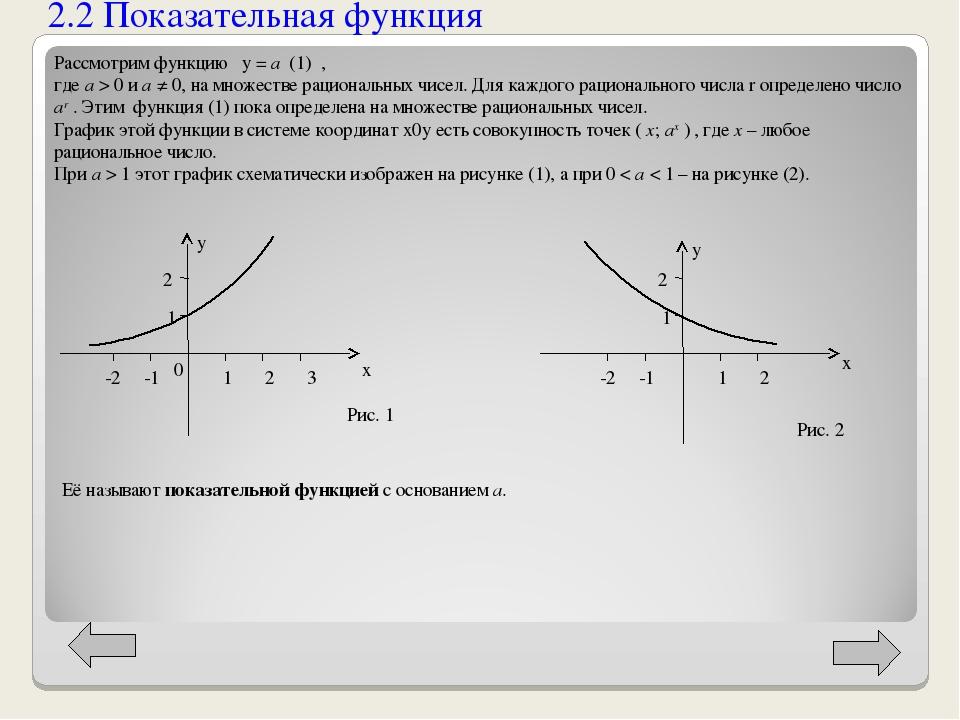 2.2 Показательная функция Рассмотрим функцию y = a (1) , где a > 0 и a ≠ 0, н...