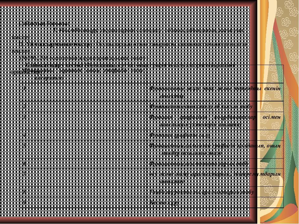 Сабақтың барысы: І. Ұйымдастыру: оқушылармен сәлемдесу, сабаққа дайындығын, қ...