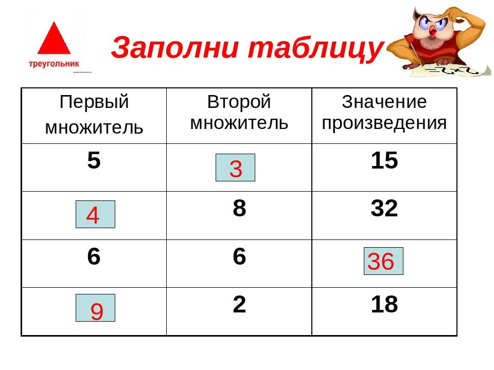 Заполни таблицу 3 4 36 9 Первый множитель Второй множитель Значение произведе...