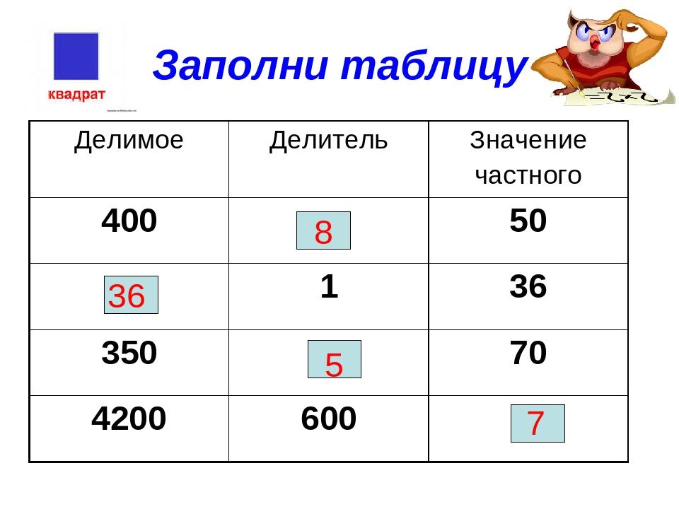Заполни таблицу 8 36 5 7 Делимое Делитель Значение частного 400 50 1 36 350 7...