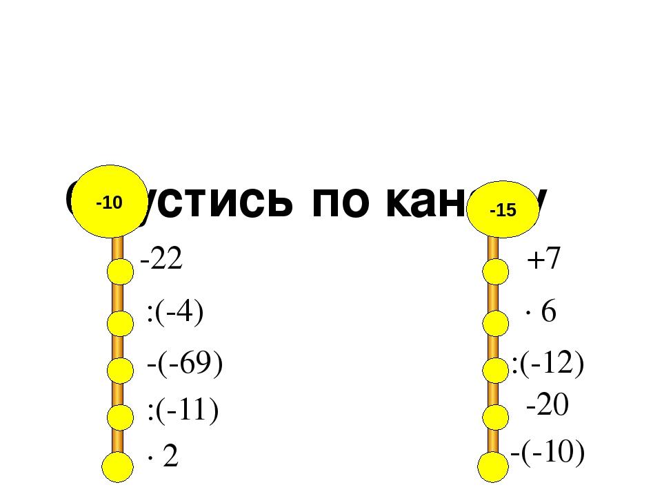 Спустись по канату -10 -22 :(-4) -(-69) :(-11) · 2 -15 +7 -(-10) · 6 :(-12) -20