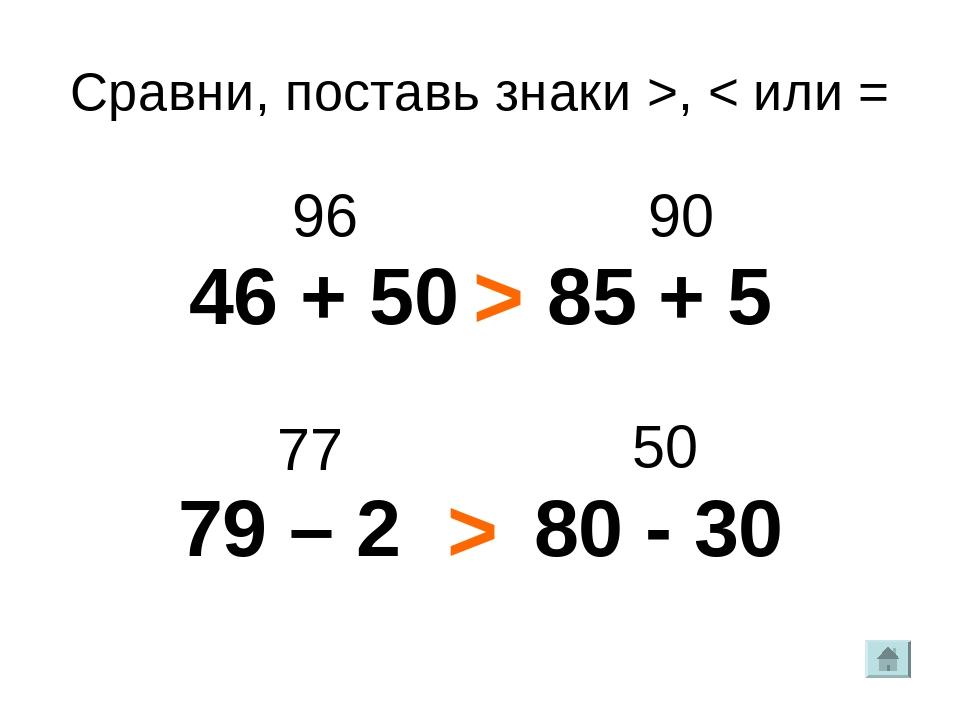 Сравни, поставь знаки >, < или = 46 + 50 85 + 5 79 – 2 80 - 30 96 90 50 77 > >