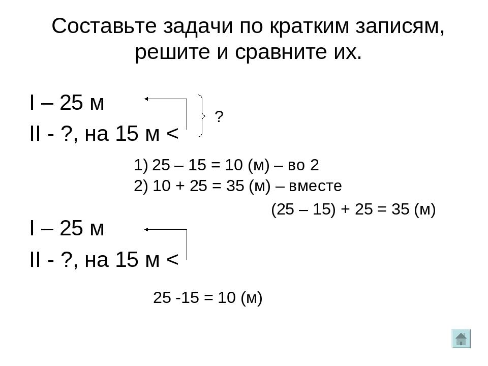 Составьте задачи по кратким записям, решите и сравните их. I – 25 м II - ?, н...