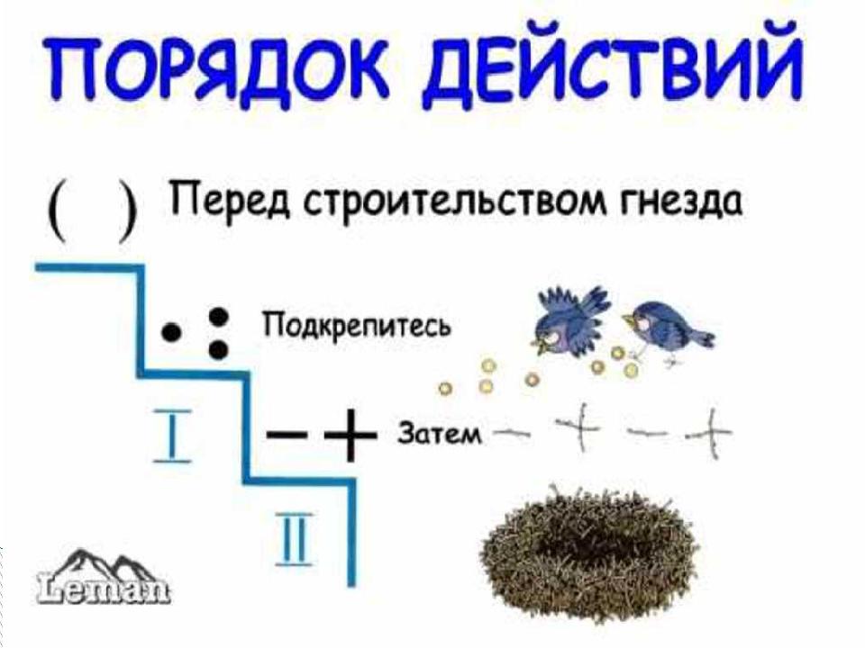 Вычисли 30 + 20 – 15 60 – 30+ 24 8 : 2 х 3 6 х 2 : 4 50 – 2 х 5 + 36