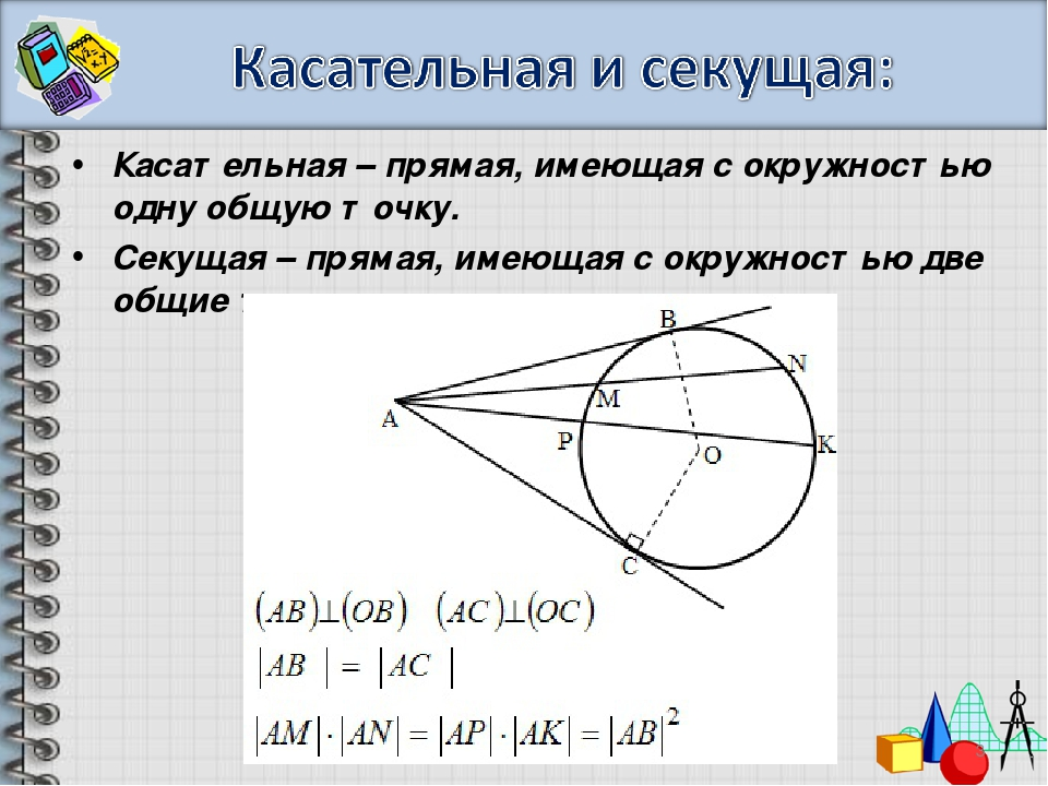 Касательная – прямая, имеющая с окружностью одну общую точку. Секущая – пряма...