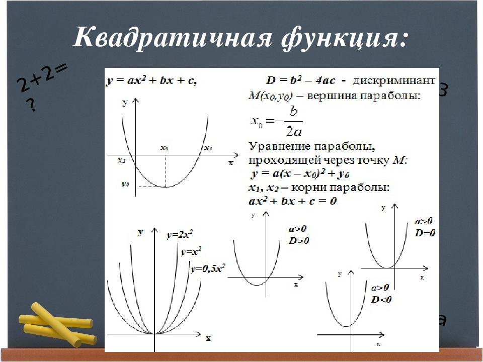Квадратичная функция: а Копуста 2+2=? 5-3 2+2=?