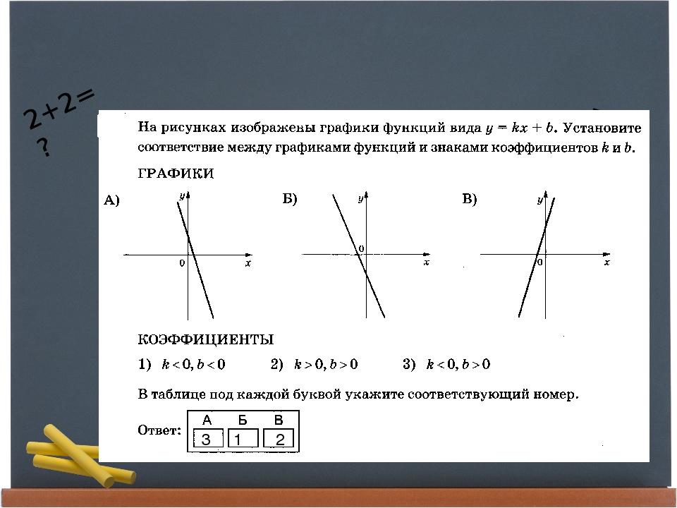 3 1 2 а Копуста 2+2=? 5-3 2+2=?