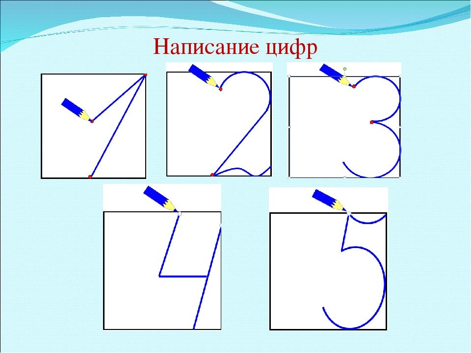 Написание цифр