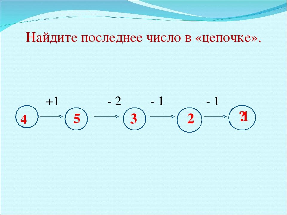 Найдите последнее число в «цепочке». +1 - 2 - 1 - 1 4 5 3 2 ? 1